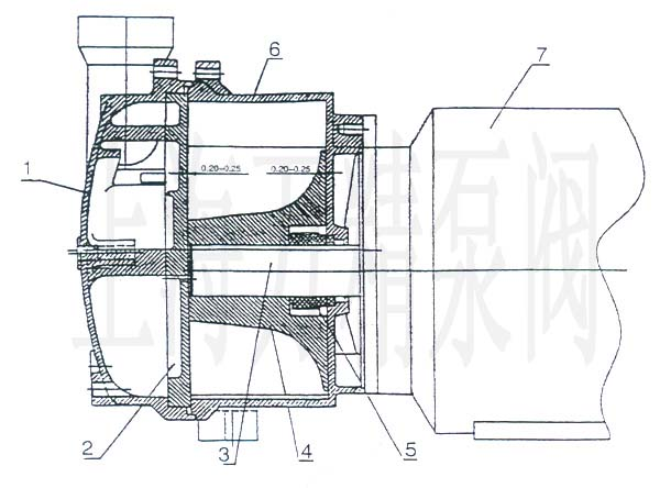 2BV水环式真空泵的结构说明