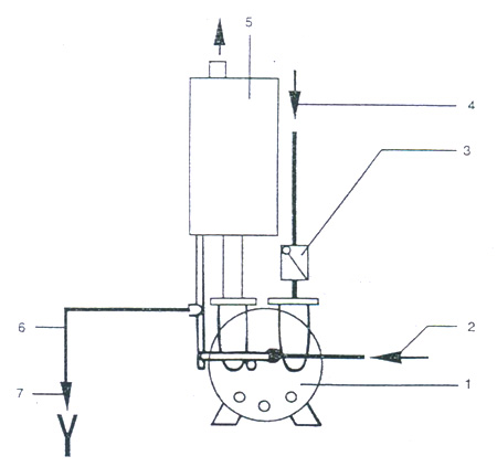 2BV水环式真空泵的产品说明