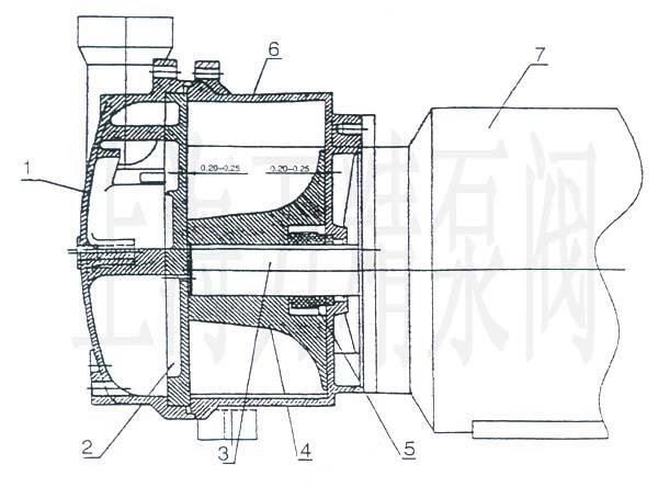 2BV水環式真空泵的結構說明