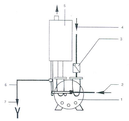 2BV水環式真空泵的產品說明