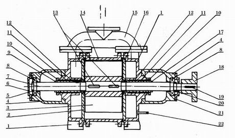 SK型水環式真空泵