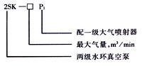 2SK水環真空泵型號說明