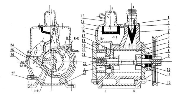 Structure of 2X rotary vane vacuum pump