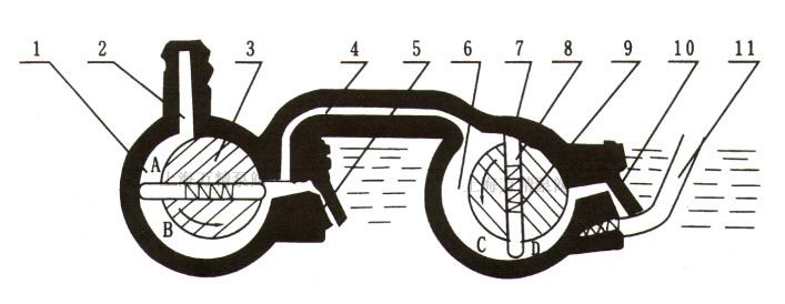 Principle of 2X rotary vane vacuum pump